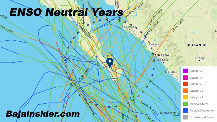 Tropical cyclones during ENSO Neutral years - the most dangerous conditions for Baja California Sur