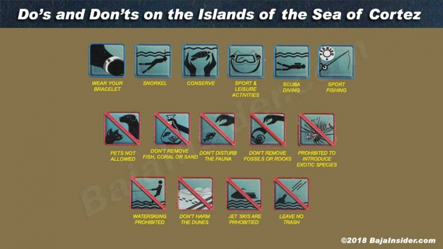 Regulations for the use of Isla Espiritu Santos in the Sea of Cortez